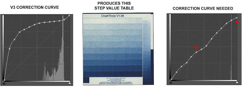 cyanotype digital negative testing